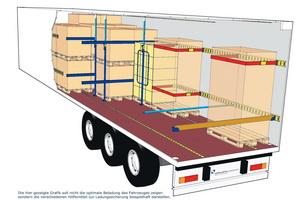 На схеме показаны способы возможного переоборудования при использовании продукции компании allsafe JUNGFALK GmbH & Co...